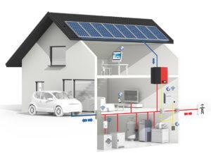 Fotovoltaico batterie