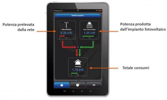 App controllo remoto fotovoltaico